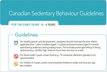 Chart with Canadian Sedentary Behaviour Guidelines for ages 0 to 4 years
